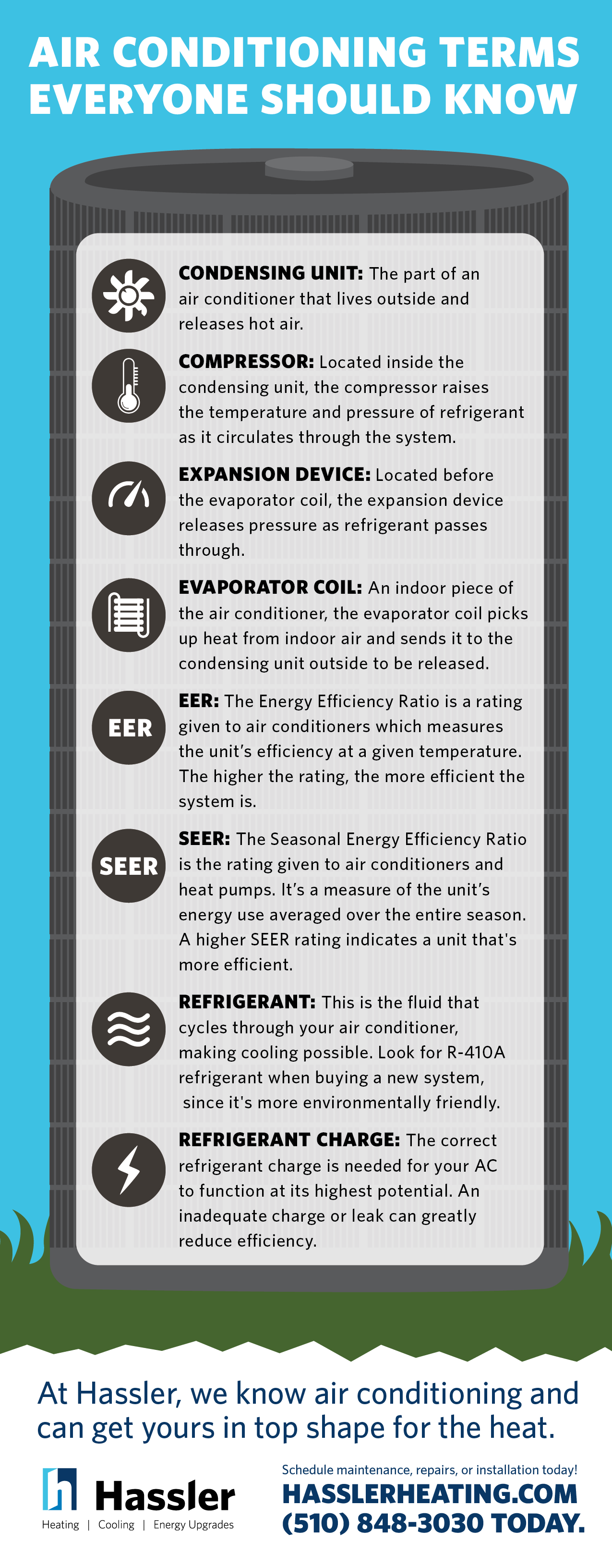 air conditioning terms you should know