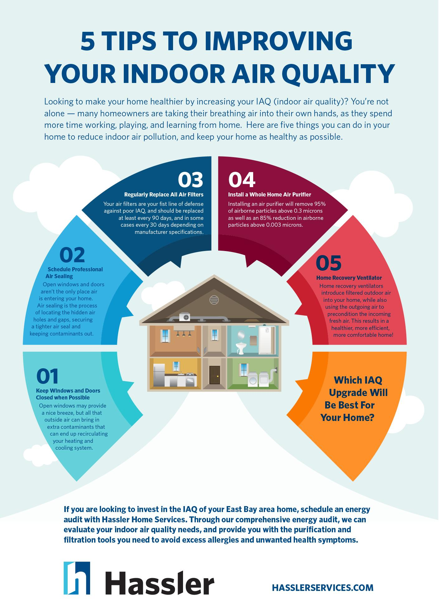 Hassler 5 Tips to Upgrade IAQ Infographic