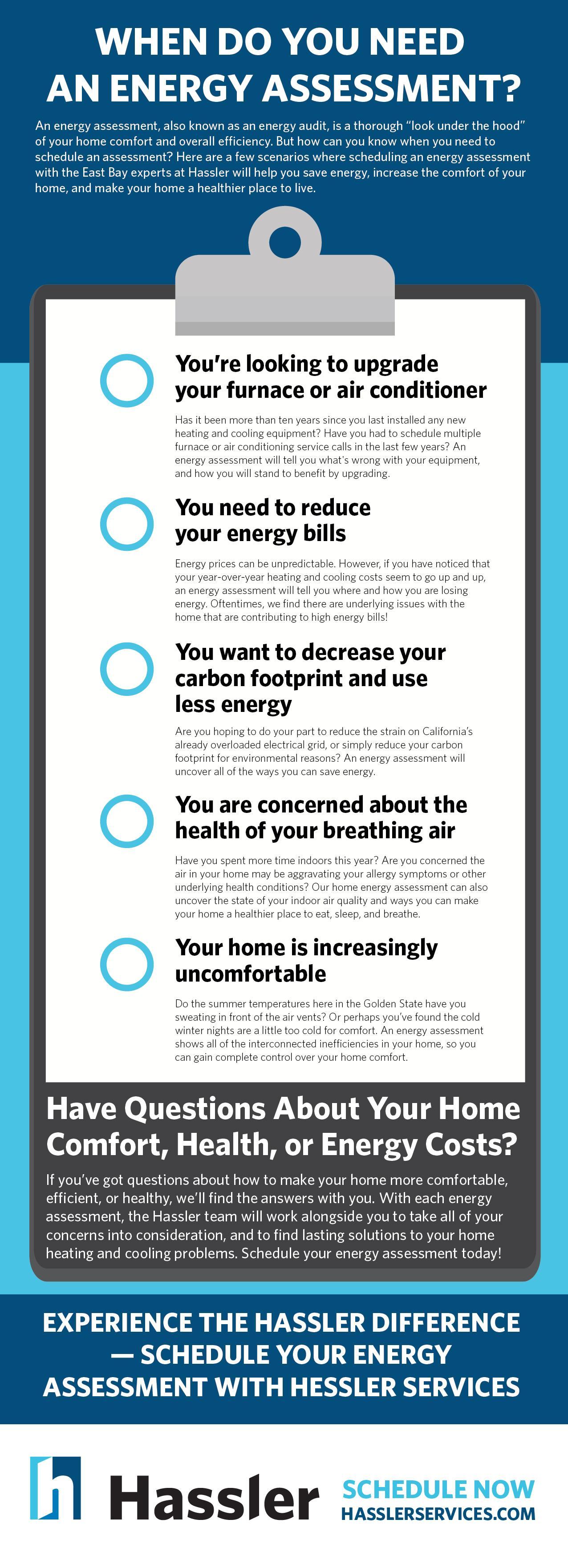 hassler energy assessment infographic