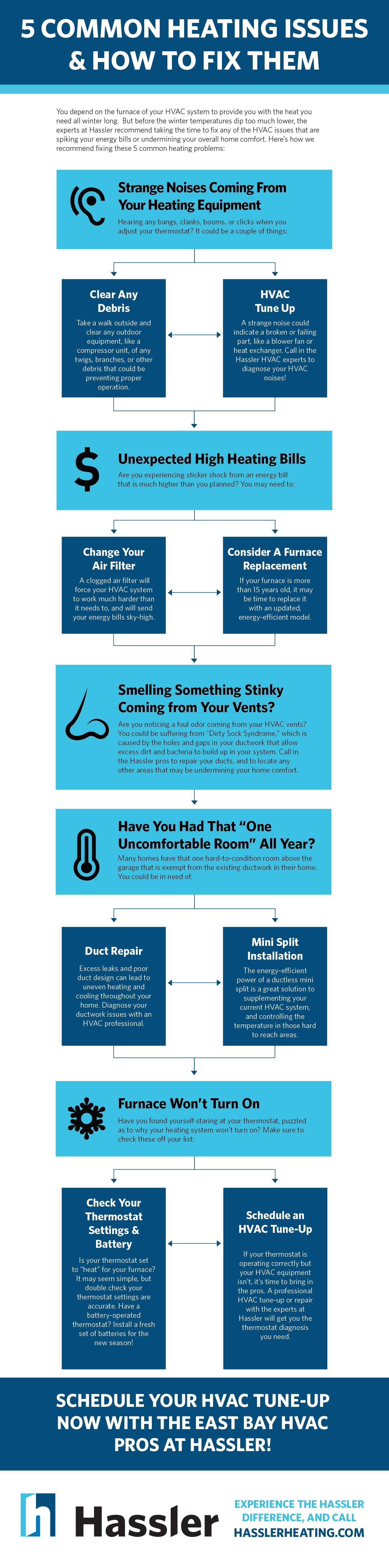 5 Common Heating Issues infographic