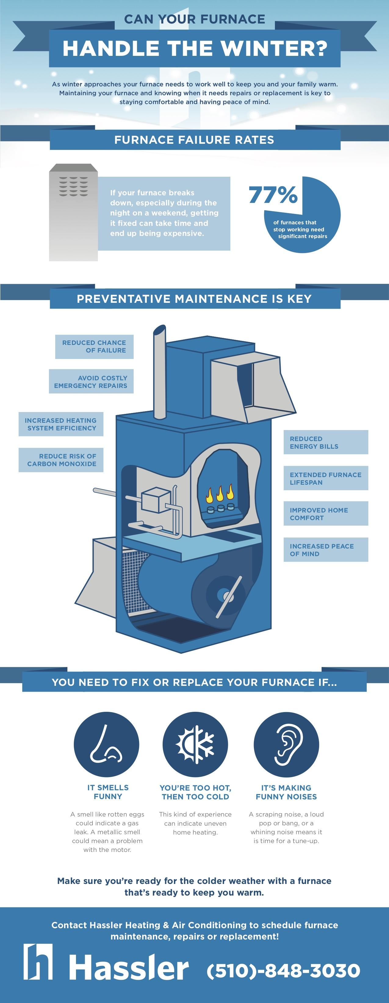 winter furnace repairs infographic