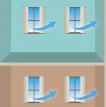 air leaks in el cerrito home
