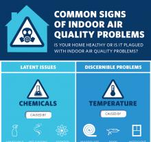 common signs of IAQ issues