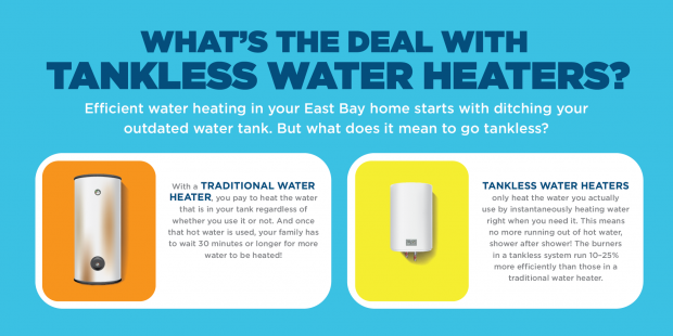 tankless water heater, plumbing, hassler, ca
